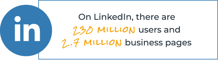 On LinkedIn, there are 230 million users and 2.7 million business pages