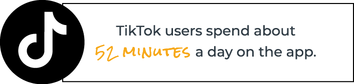 TikTok users spend 52 minutes a day on the app