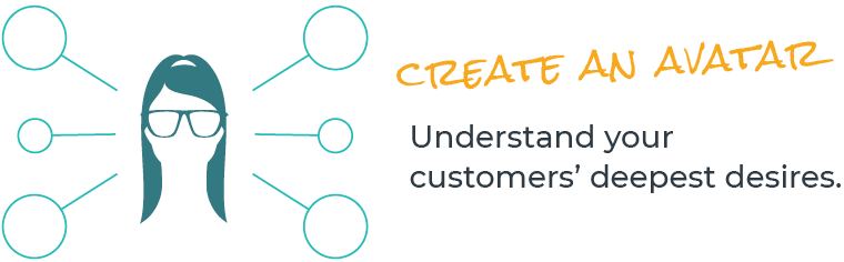 Create an avatar. Understand your customers' deepest desires.