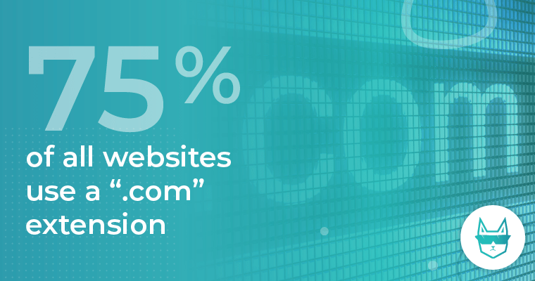 75% of all websites use a .com extension